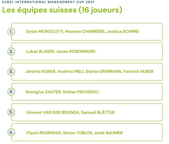 EUREL International Management Cup 2021 - six équipes suisses