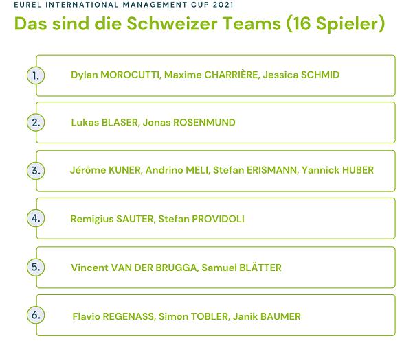 EUREL international Management Cup 2021 - Sechs Schweizer Teams
